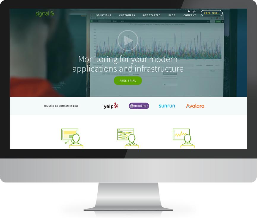 SignalFx Website Design & Dev Examples after